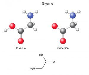 Glycine (Gly) - chemical structural formula and models